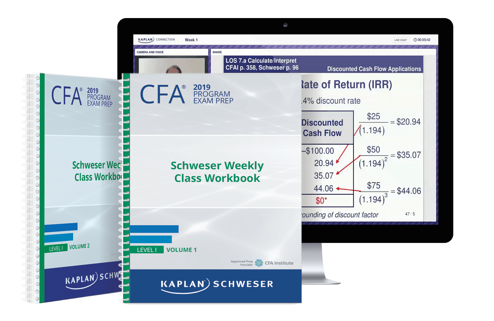 Schweser CFA Online Package